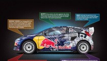 OLSBERGS MSE FORD FIESTA ST SET FOR RED BULL GLOBAL RALLYCROSS DEBUT IN BARBADOS