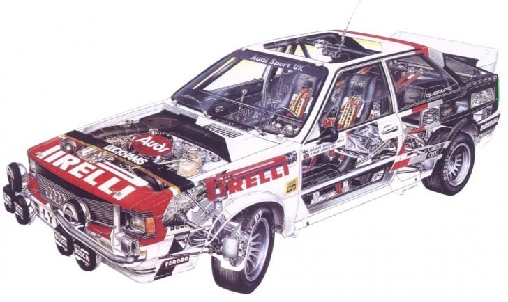 Audi_Quattro-728x434