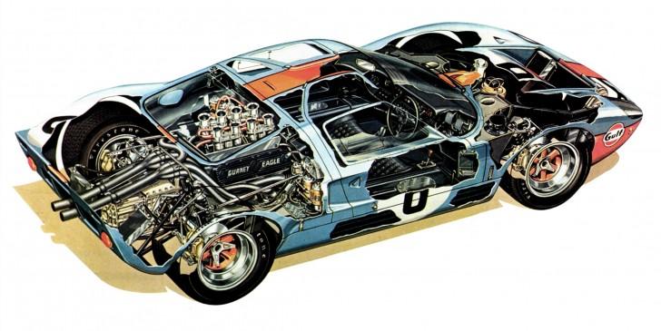 Ford_GT40_Gulf-728x365