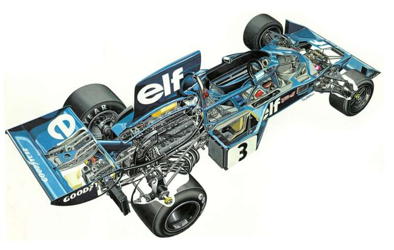 Tyrrell Elf Formula One F1
