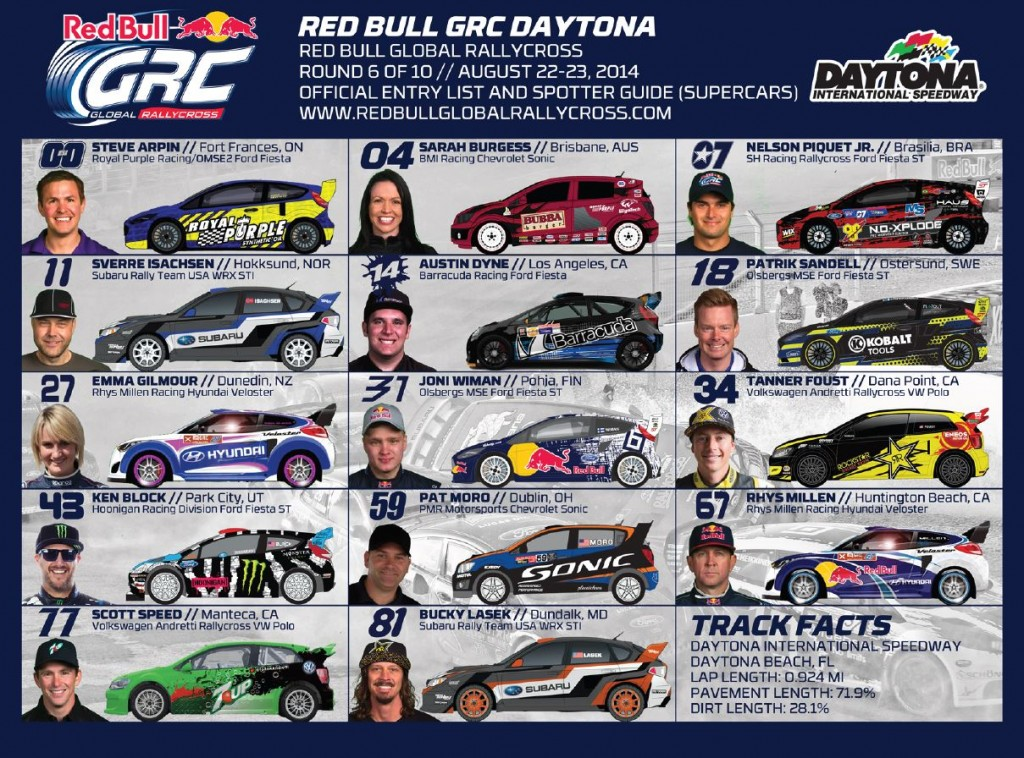 GRC Daytona spotter guide