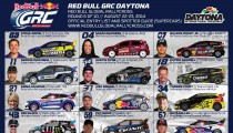 SPOTTER GUIDE: RED BULL GLOBAL RALLYCROSS DAYTONA