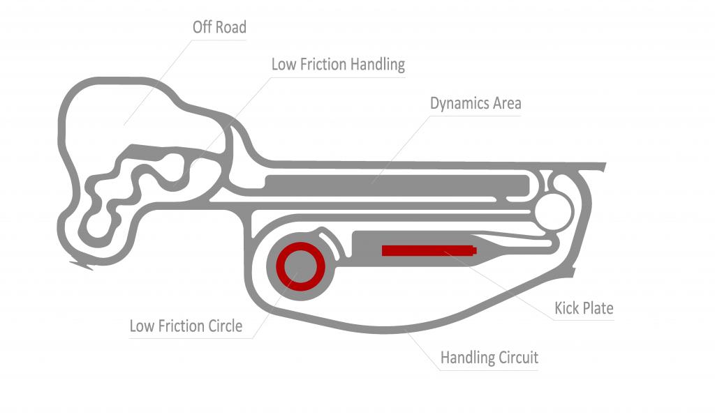 PEC Track ATL Credit Porsche_jpg