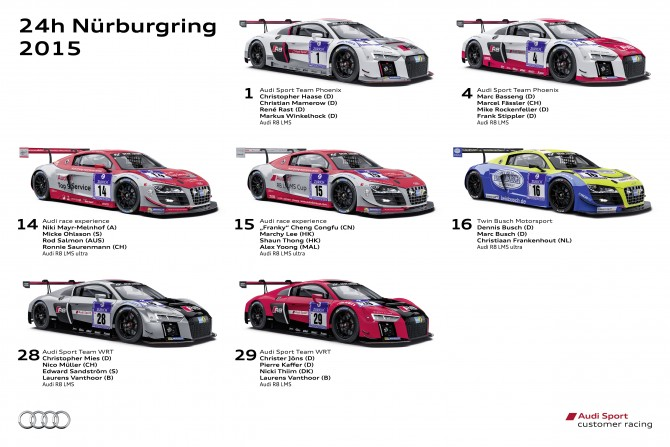 Acid Test for New Audi R8 LMS at NÜRBURGRING