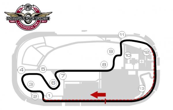 IndianapolisMotorSpeedway-RoadCourse